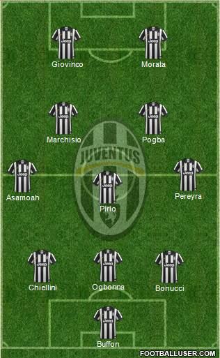 1140625_Juventus