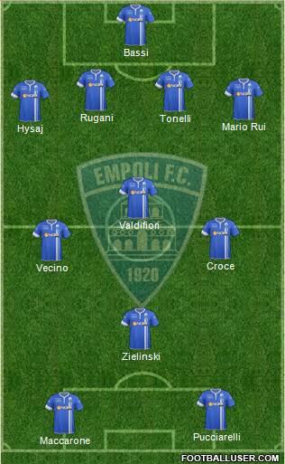 1140628_Empoli