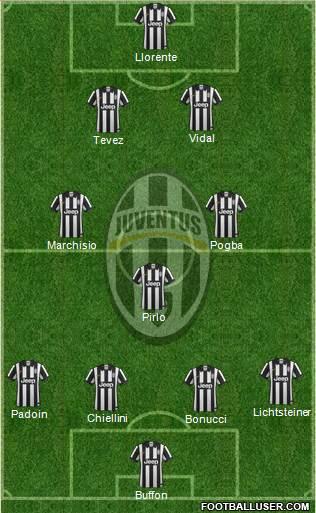 1155072_Juventus