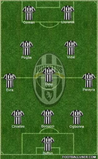 1160234_Juventus
