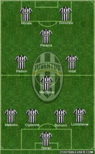 1183198_Juventus