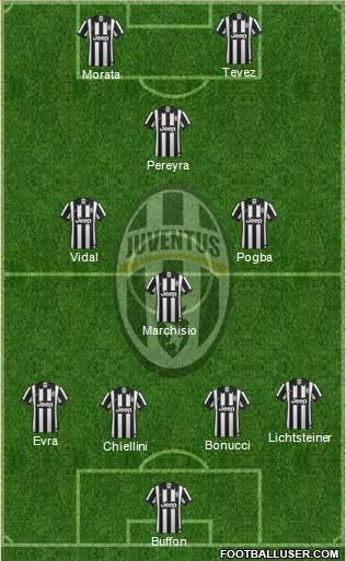 1216842_Juventus