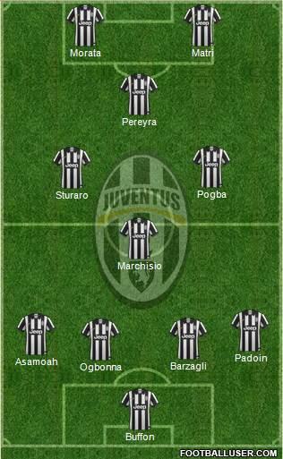 1261008_Juventus