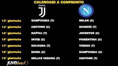Calendario Iuve.Calendario A Confronto Testa A Testa Juventus Napoli