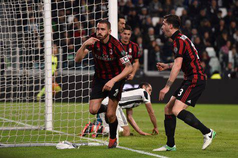 Mercato Juve Bonucci Milan Romagnoli Bentancur Caldara