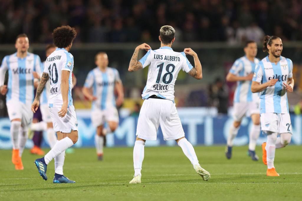 Calciomercato Juventus Simone Inzaghi Luis Alberto Milinkovic-Savic