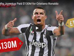 Video che spiega l'acquisto di Cristiano Ronaldo R7